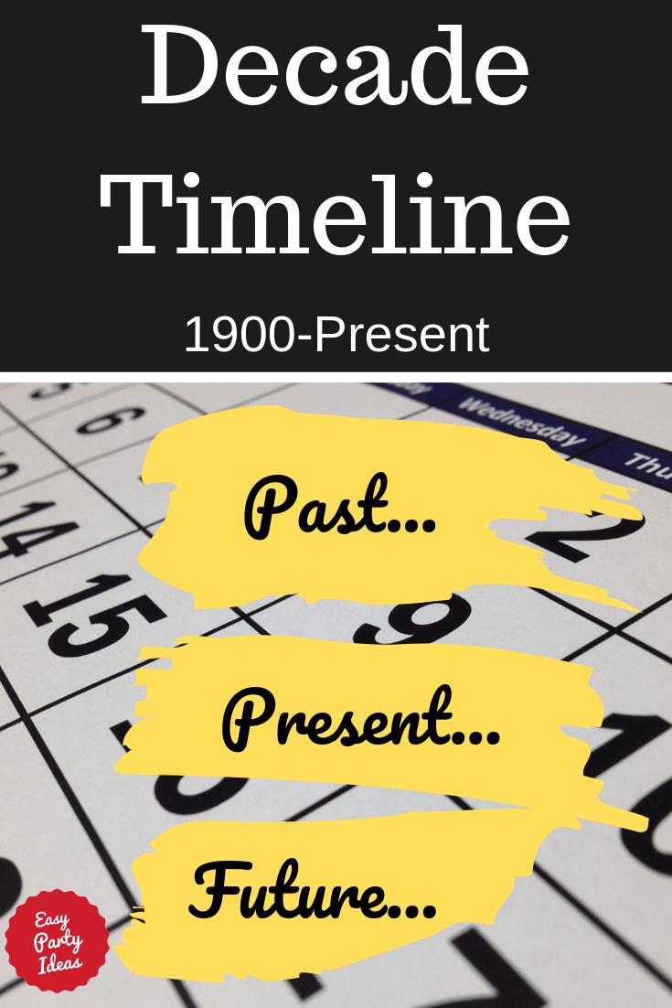 Decade Timeline 1900-Present
